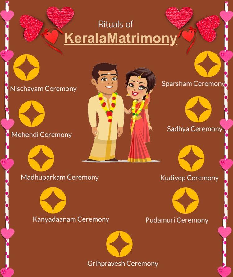 Kerala Wedding rituals beautifu - nrimarriagebureau   ello