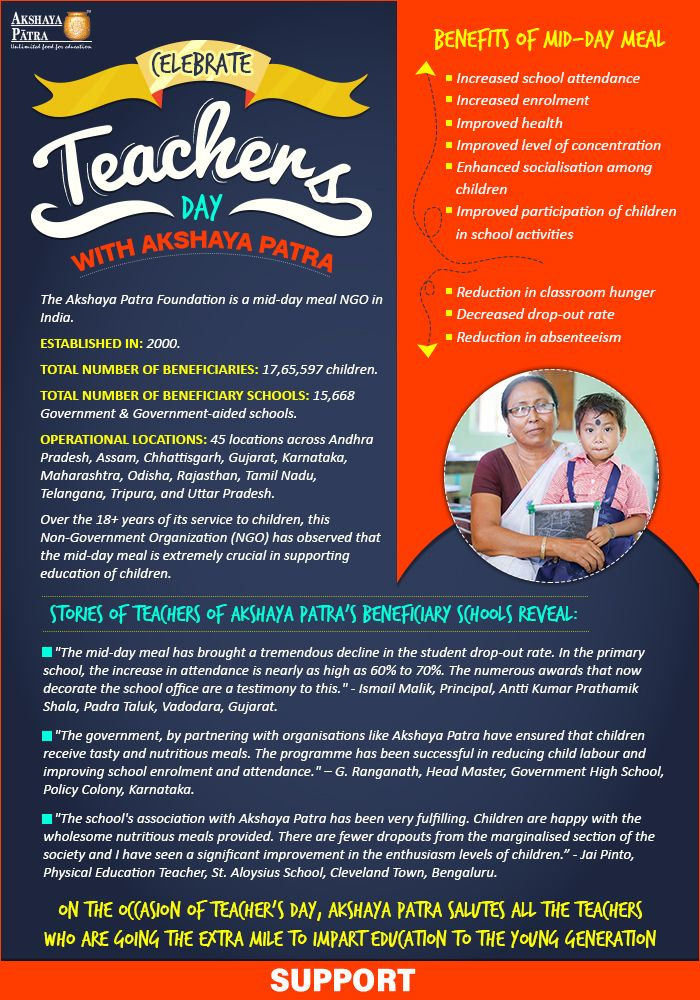 Celebrate Akshaya Patra - TeachersDay - akshayapatra | ello