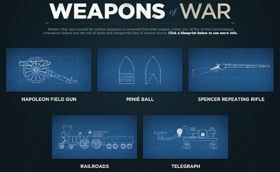 Curse Technology Weapons time C - batr | ello