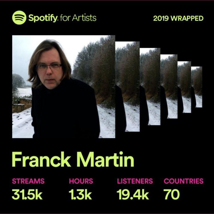 year growth Spotify! listening - franckmartin | ello