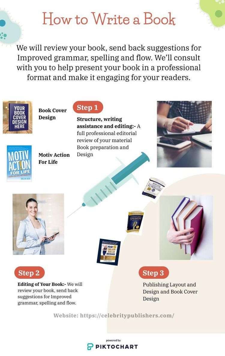 Write Book:- write publish book - celebritypublishers | ello