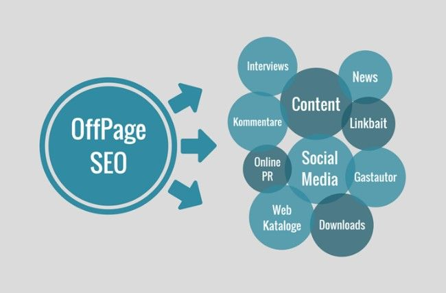 SEO Services Packages internet  - i7ech_ | ello