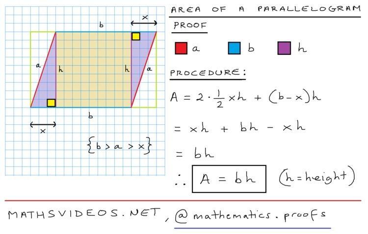 Area parallelogram proof. Origi - tiago_hands | ello