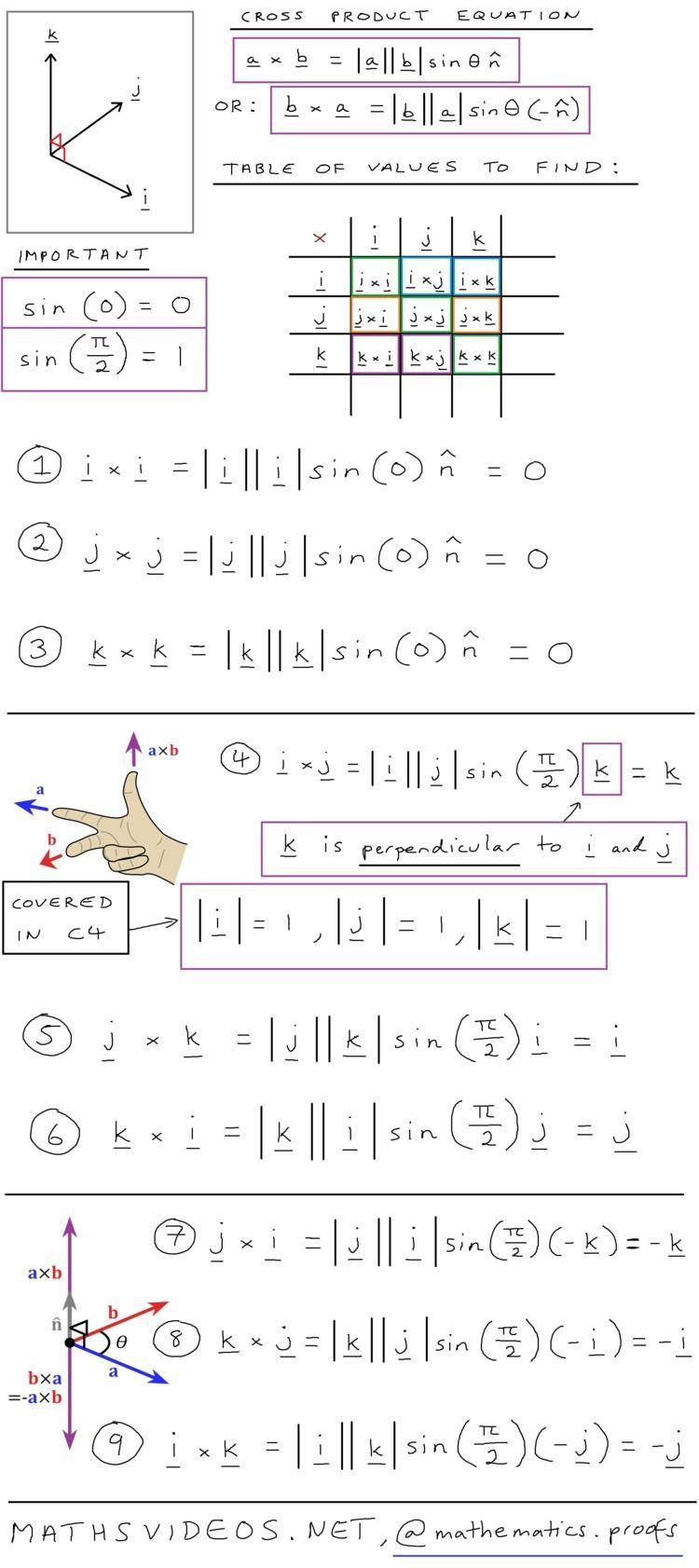 Finding values cross product te - tiago_hands | ello