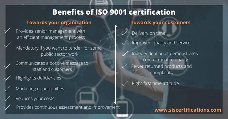 iso 9001 certification importan - siscertindia | ello