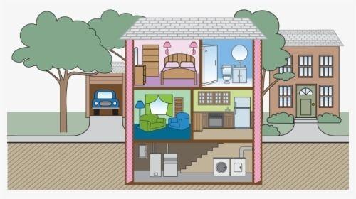 Energy Saving Products Charlott - overheaddoorofcharlotte94   ello
