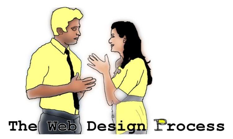 website. local, Albuquerque web - websitesabqnm   ello