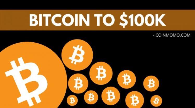 BITCOIN REACHING $100K Bitcoin  - coinmomo   ello