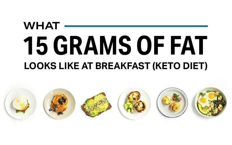 5 Fats Eat Plenty Ketogenic Die - deepaksh01   ello