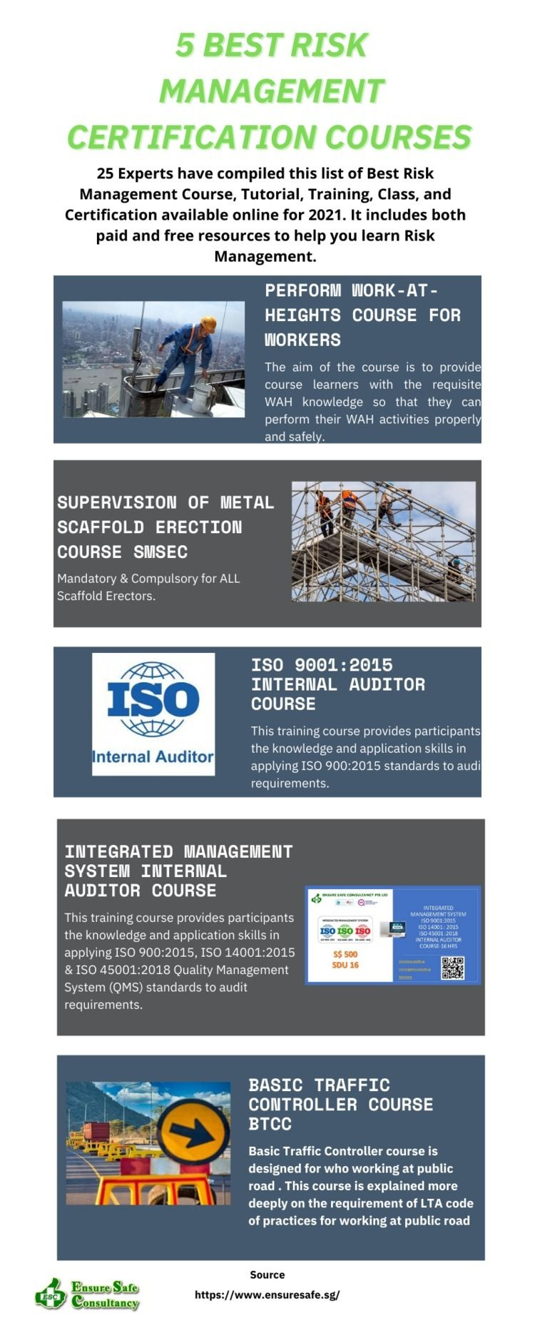 5 Risk Management Certification - ensuresafe | ello