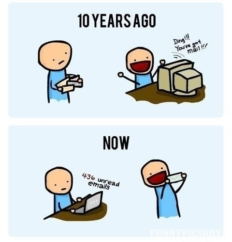 mail_difference_in_10_years.jpg