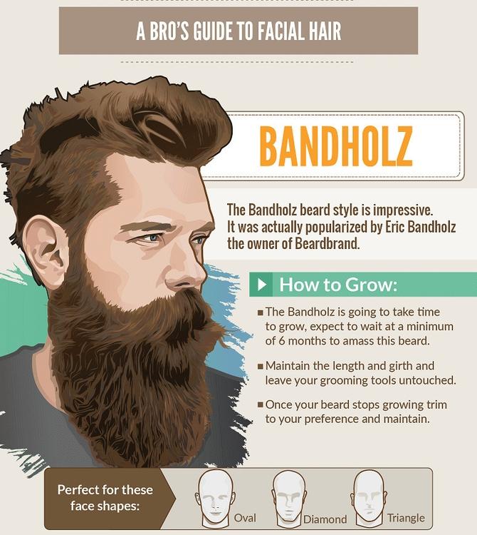 Top 10 formas de llevar barba e - natalia_gomi | ello