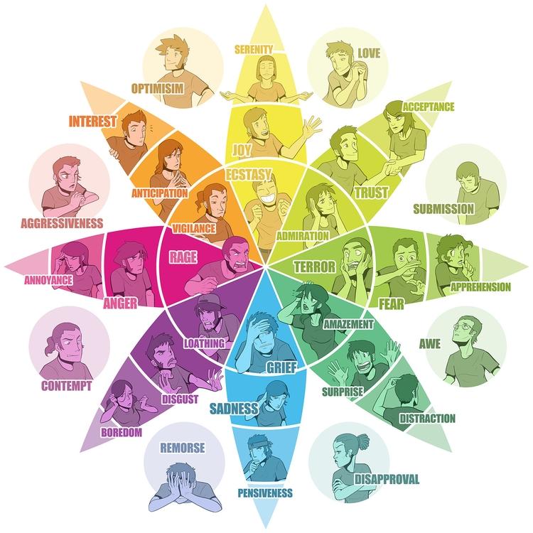 handy wheel emotions chart char - kseniaanske | ello