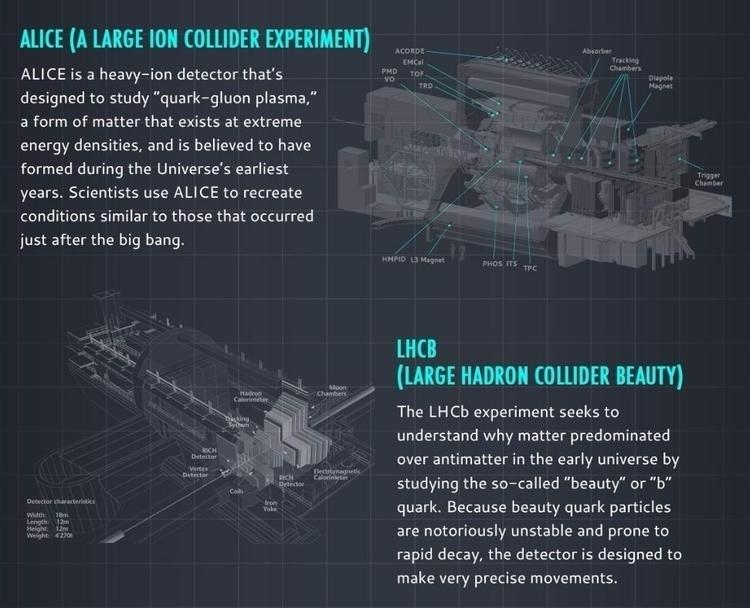 LHC glance - lhc, LargeHadronCollider - valosalo | ello