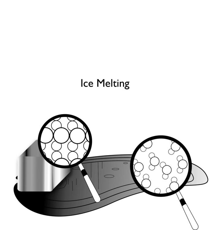 Ice Melting molicules - IceMelting - lisaaida | ello