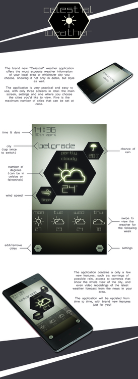 phone application project - weather - wowaku | ello
