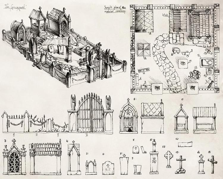 GRAVEYARD (tabletop miniatures - grimdream | ello