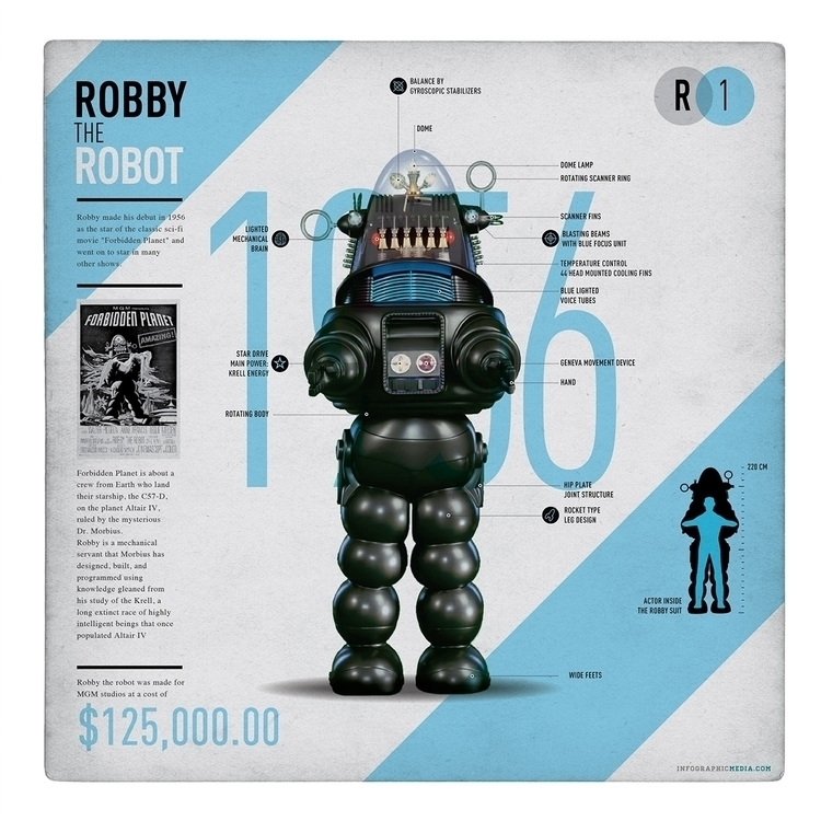 Robby Robot features - infographic - infographicmedia | ello
