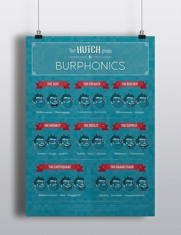 Guide Burping (Burphonics) Post - joephelan | ello