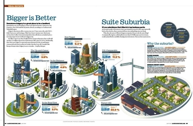 Infographic AlbertaVenture Maga - janetatwork | ello