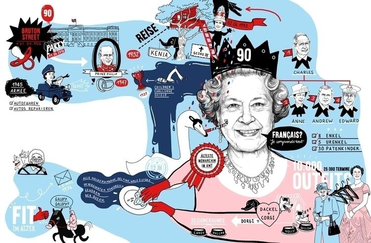 Queen Elizabeth II Arte Magazin - sarahmatuszewski | ello