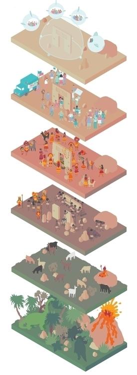 evolution La puerta del sol - illustration - sarahherlant | ello