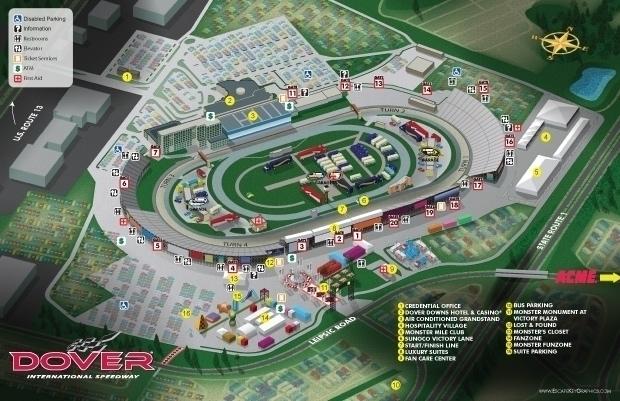 Dover International Speedway ma - mrgaric | ello