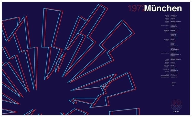 InDesign Illustrator 2015 redes - mhettich | ello