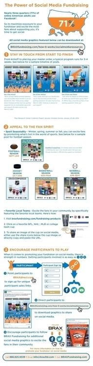 Social Media Fundraising Guide - ryandailey-6089 | ello