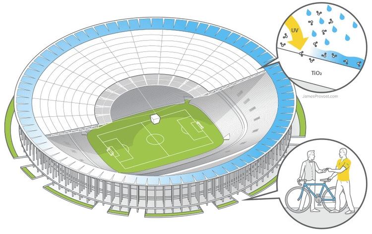 World Cup Stadium - infographic - jamesprovost | ello