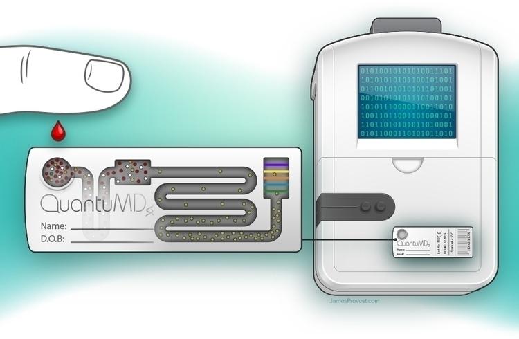 Mobile Disease Scanner - infographic - jamesprovost | ello