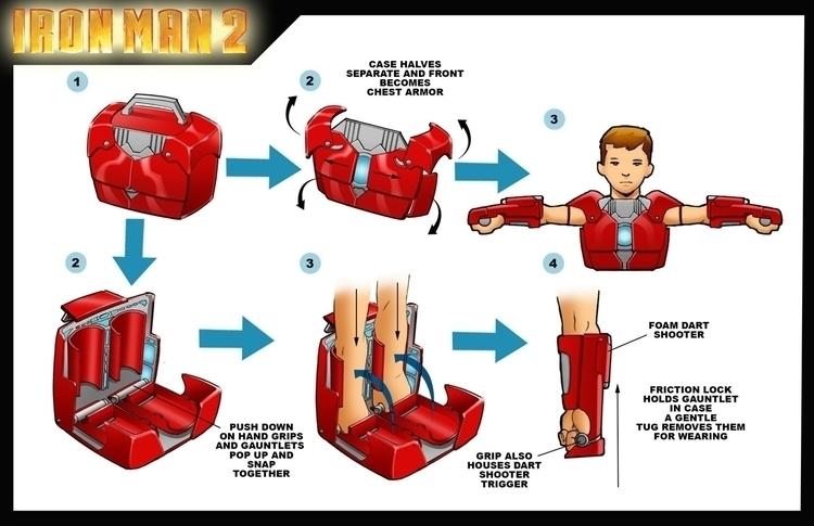 Ironman II Roleplay Toy - toys, marvelcomics - tommcweeney | ello