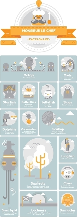 Monsieur Le Chef Facts Life - infographic - fishfinger-1442 | ello