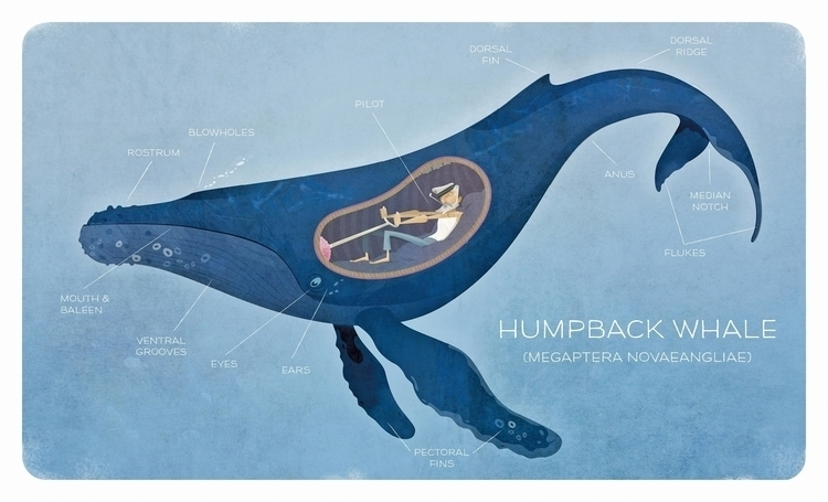 Humpy - Fluke Christopher Moore - christophermadden | ello