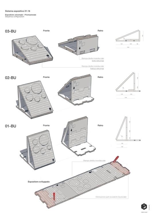 SKETCH Sequenza configurazioni - itemlab | ello