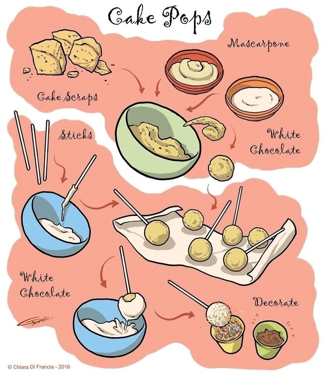Cake Pops - cake, pops, cakepops - chiaradifrancia | ello