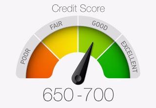 credit score commonly frequentl - williamdoonan   ello