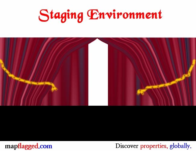 Staging Environment configurati - mapflagged | ello