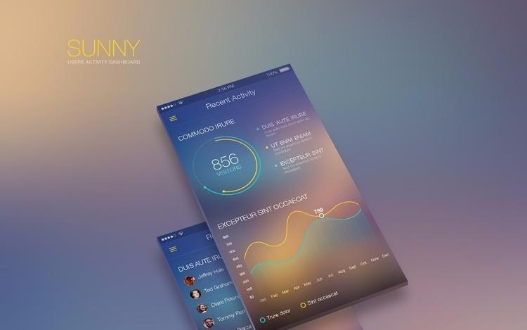 ui, ux, design, app, web, appdesign - dmytrivmax | ello