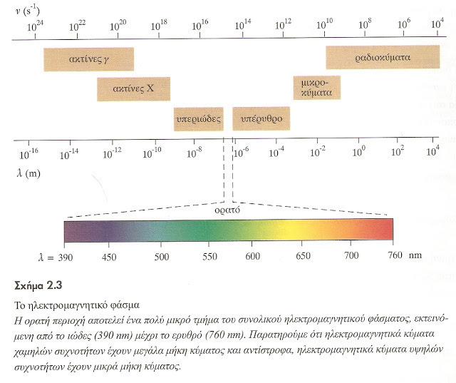 Η επίδραση ακτινοβολίας εξαιρετ - iro81   ello