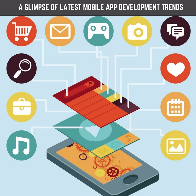 glimpse tech trends impact - mobile - excellentwebworldaus | ello
