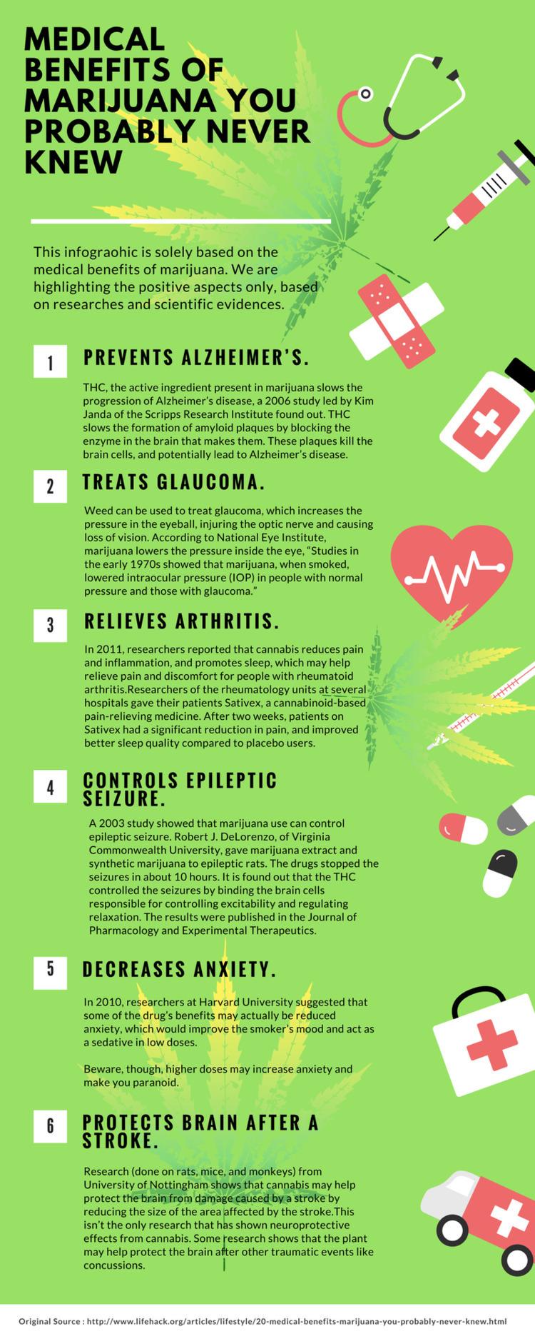 Medical Benefits Marijuana Knew - pufflandcanada   ello