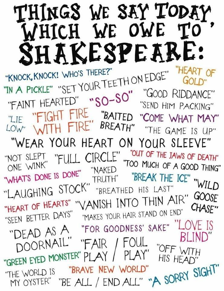 Words written favourite - Shakespeare, - sanftekuss | ello