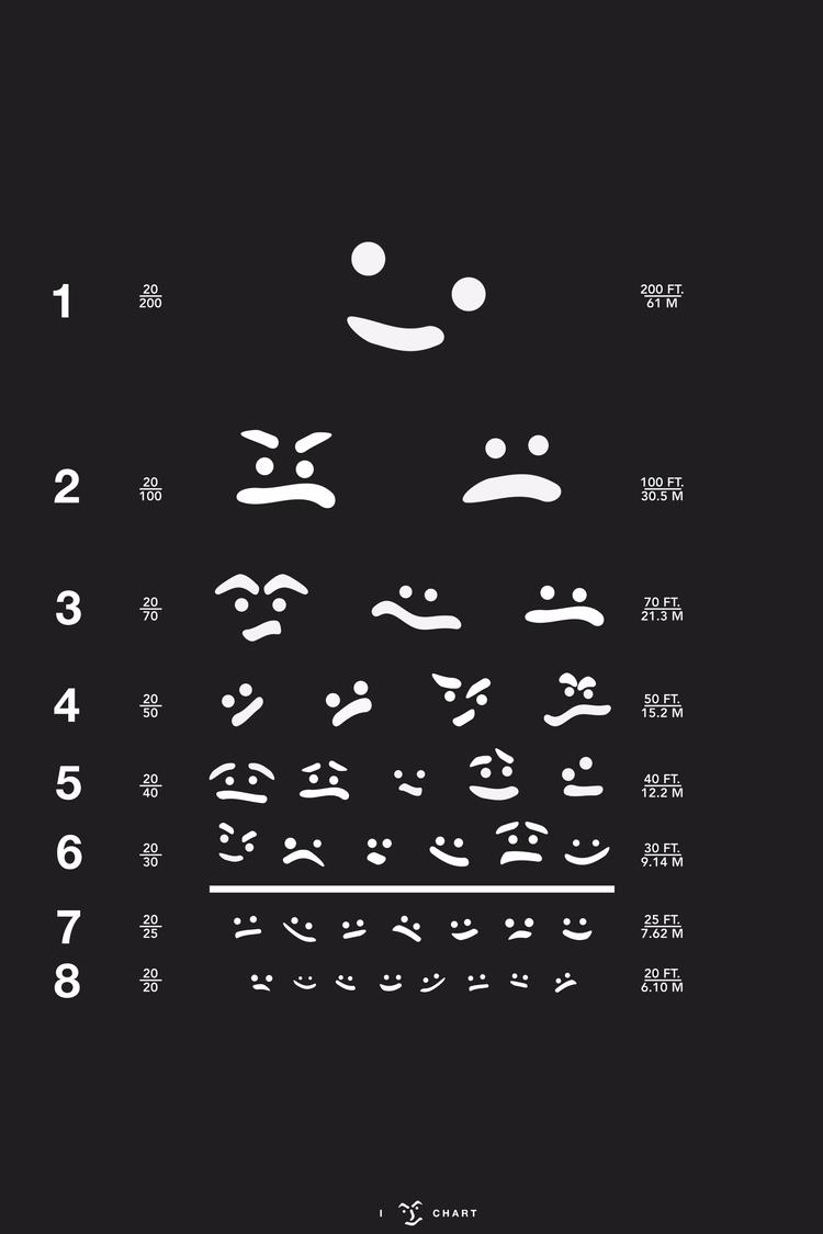 Chart - clqqng | ello