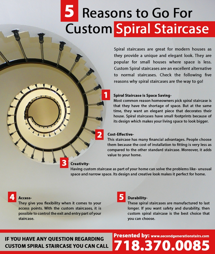 Reasons - Custom, Spiral, Staircase - secondgneration | ello