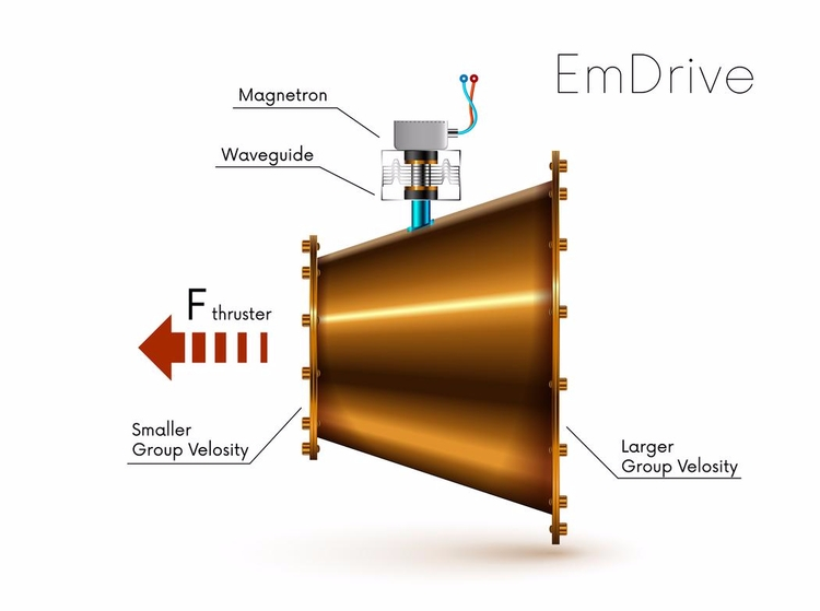 'Impossible' EmDrive Works - nasa - valosalo | ello