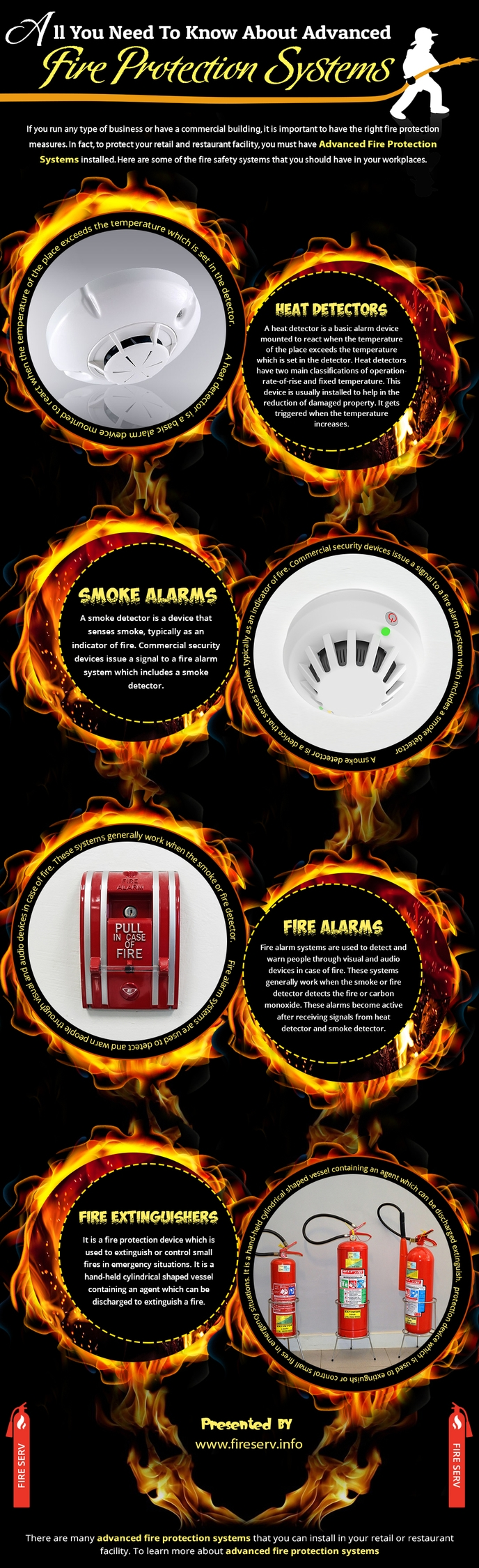 detail advanced fire protection - fireserv1 | ello
