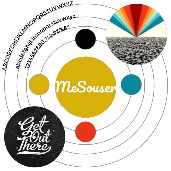 started freelance biz, create s - mesouser | ello