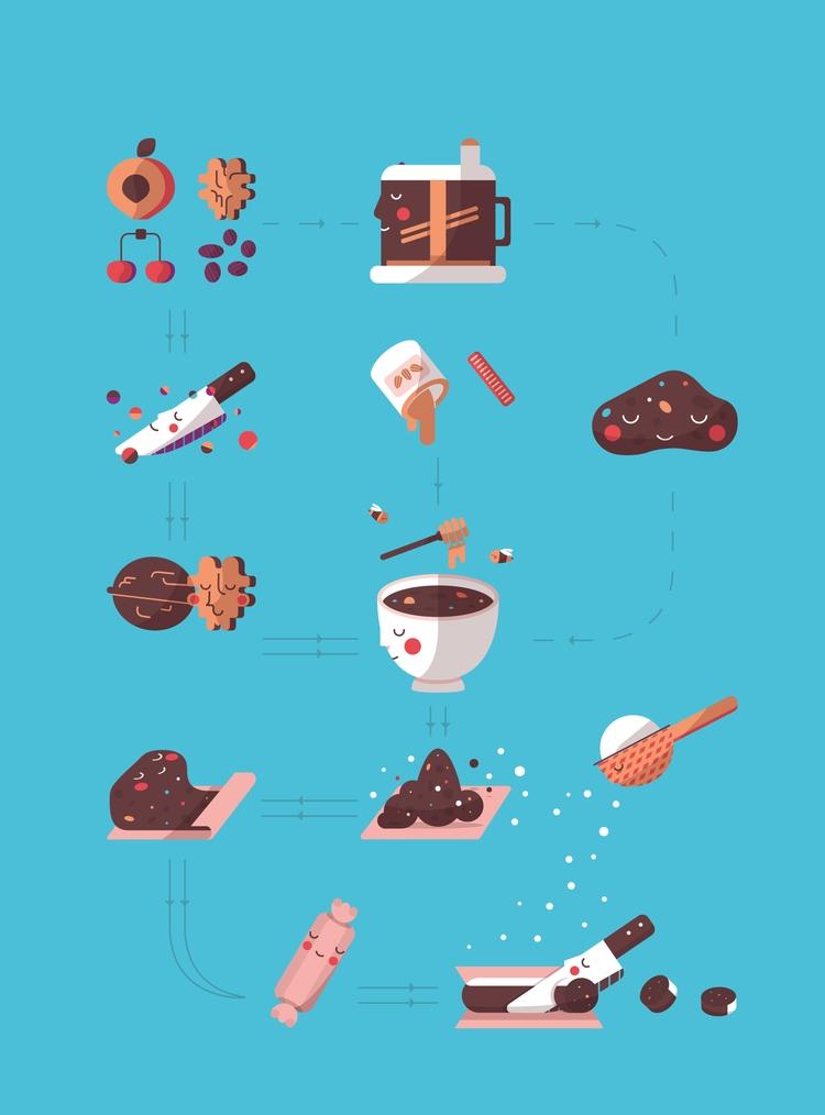 recipes Christmas? Illustration - chiara_morra | ello
