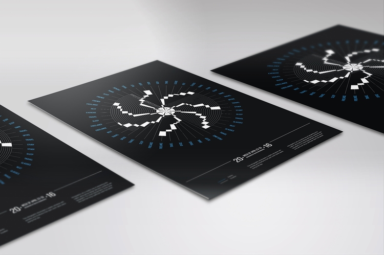 design, artwork, poster - gratasdesign | ello